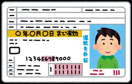 インヴァスト証券で免許書アップ