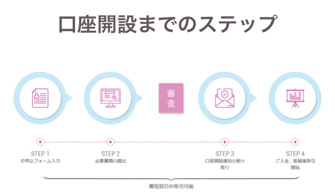 1 step