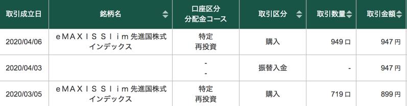 松井証券での取引履歴