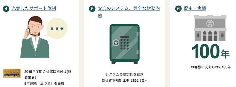 松井証券は100年の運営