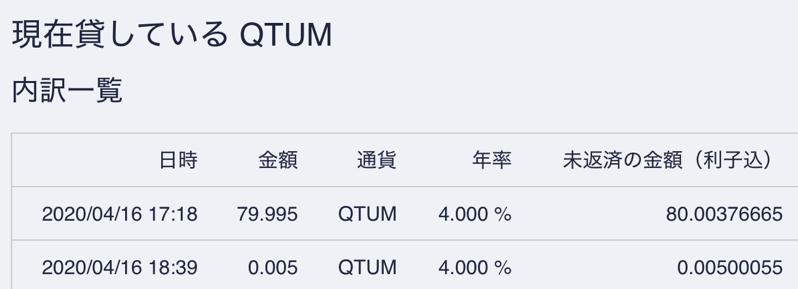 qtumで貸し仮想通貨