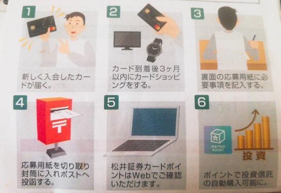 松井証券カードでポイント付与