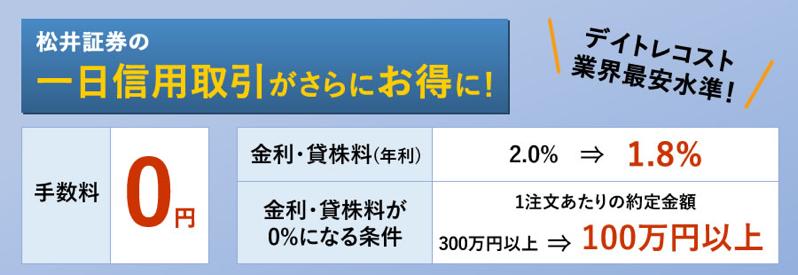 松井証券の信用取引手数料