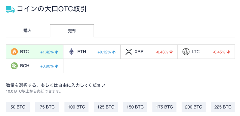 コインチェックの大口OTC取引