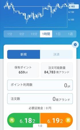 ネオモバfxの注文画面