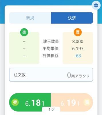 ネオモバfxの決済画面