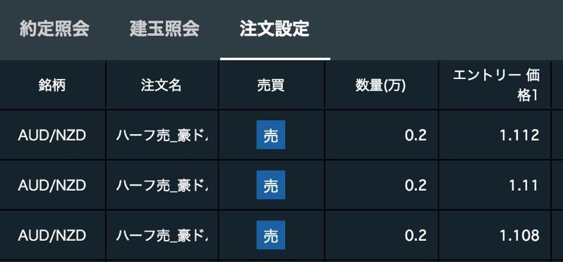 トライオートFX「豪ドル/nzドル」の売り注文