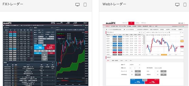 みんなのFXのツール「webトレーダー」