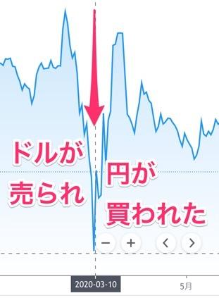 fxのおすすめ通貨ペア