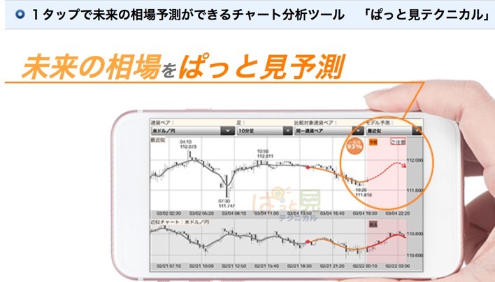 FXプライム by GMOのアプリ