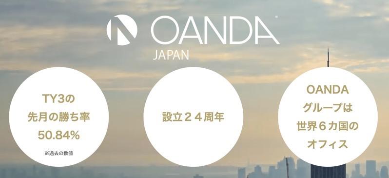 oanda JAPANの評判