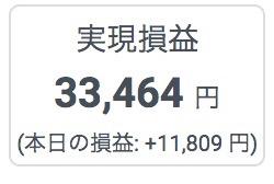 みんなのシストレで1日1万円の利益