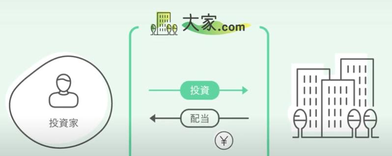 大家.comの特徴