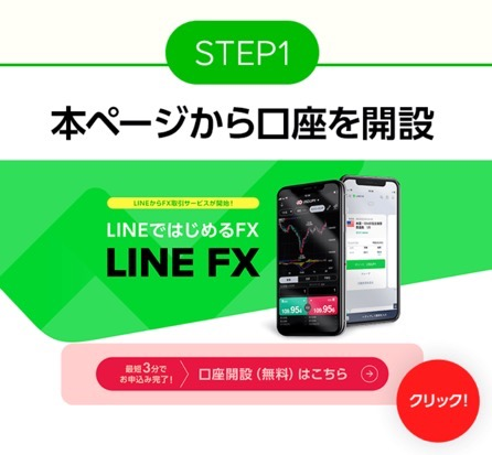 Line fxで口座開設