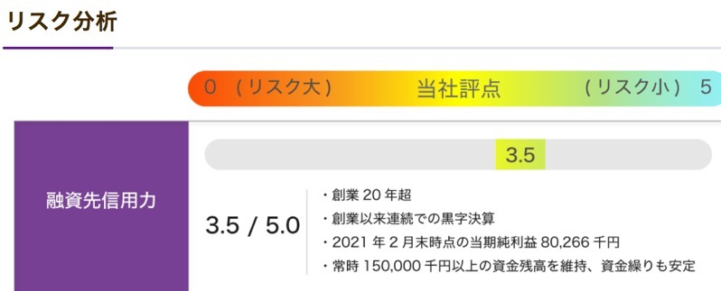 Bankersでのリスク