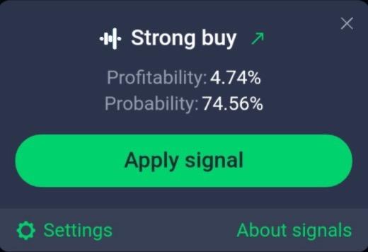 ストームゲインの売買シグナル