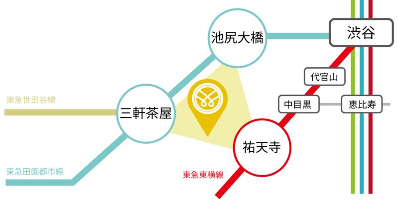 warashibeの世田谷ファンド