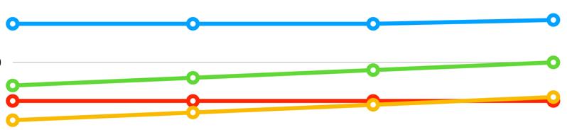 メキシコペソのスワップポイント比較